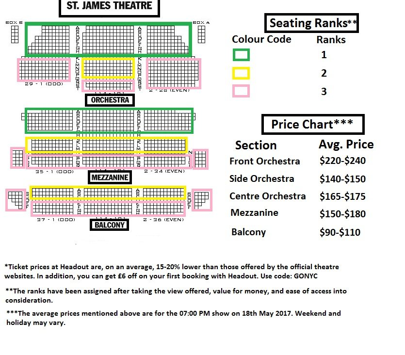 St-James-theatre-seating-chart