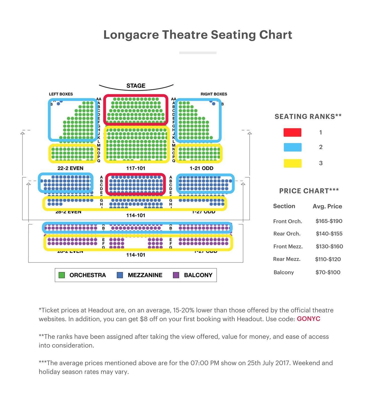 Longacre-theatre-seating-chart