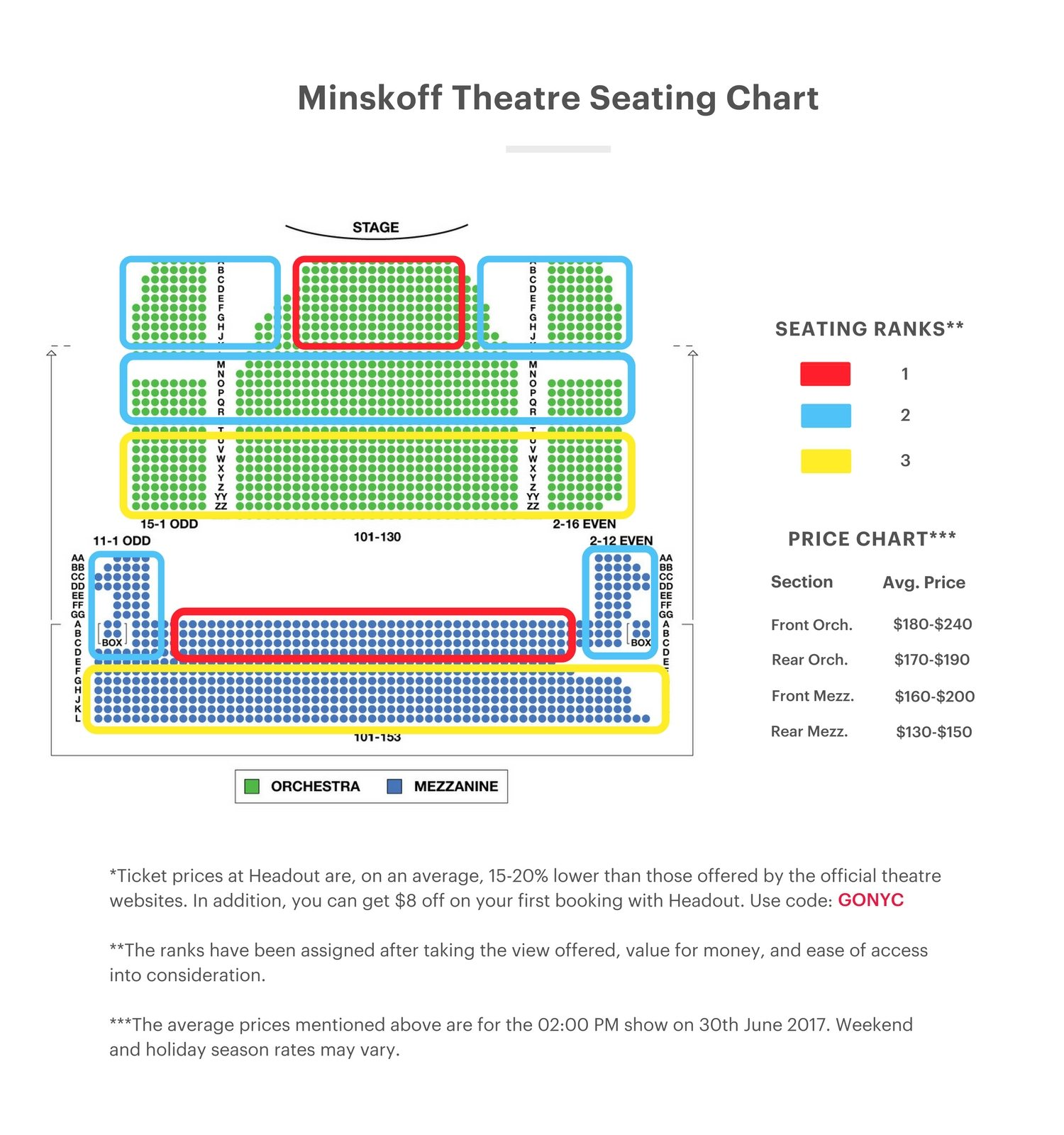 Minskoff Theatre Seating Chart The Lion King Guide