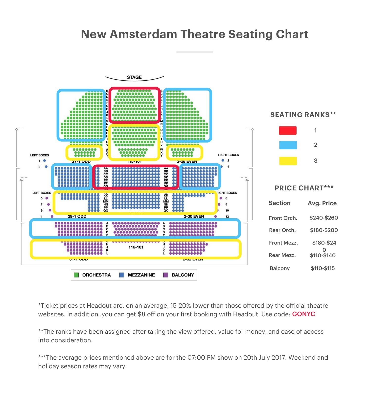 New Amsterdam Theatre Seating Chart | Aladdin Seating Guide