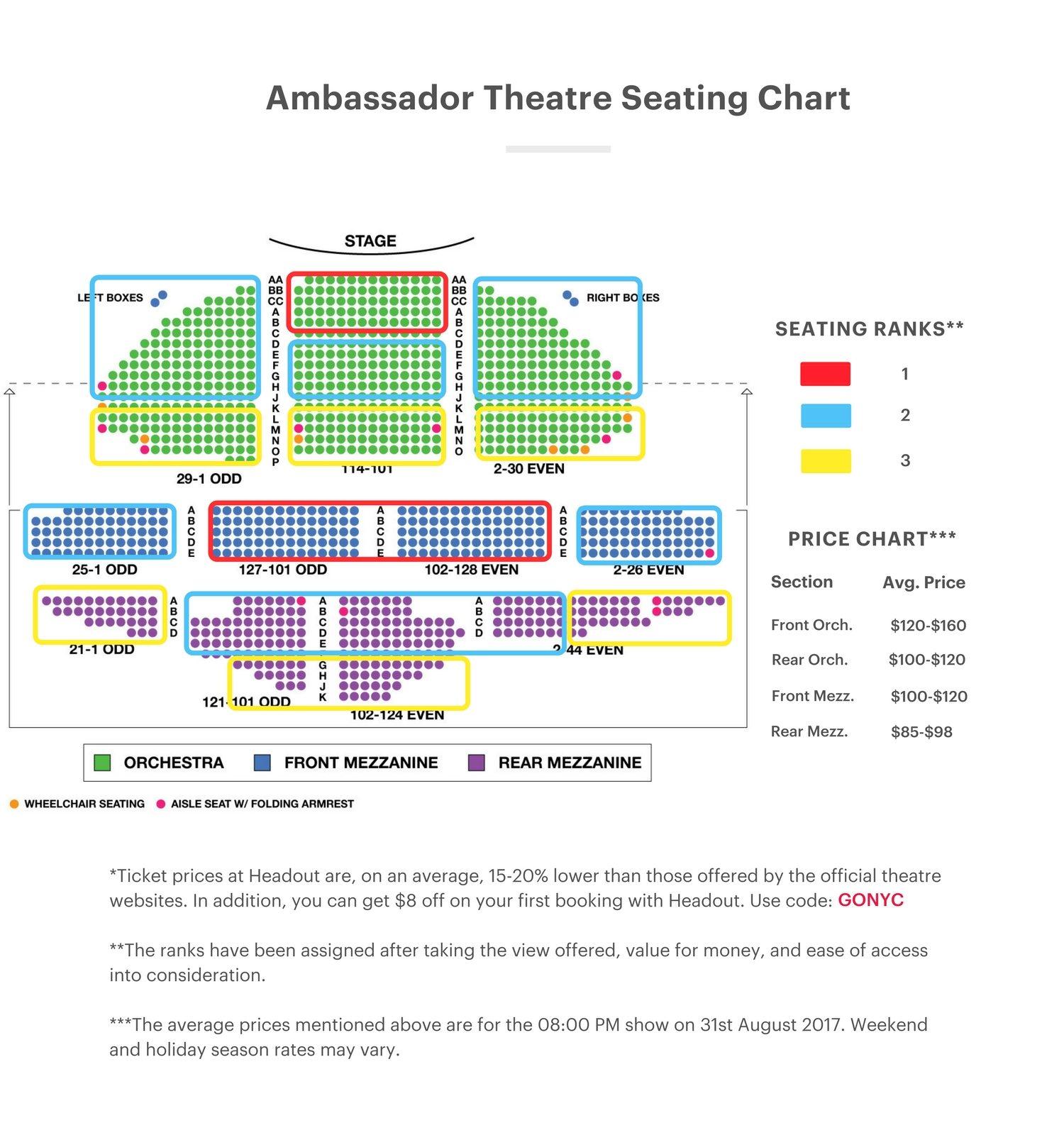 Ambador Theatre Seating Chart