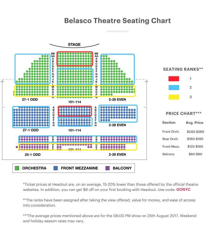 Belasco-Theatre-Seating-Chart
