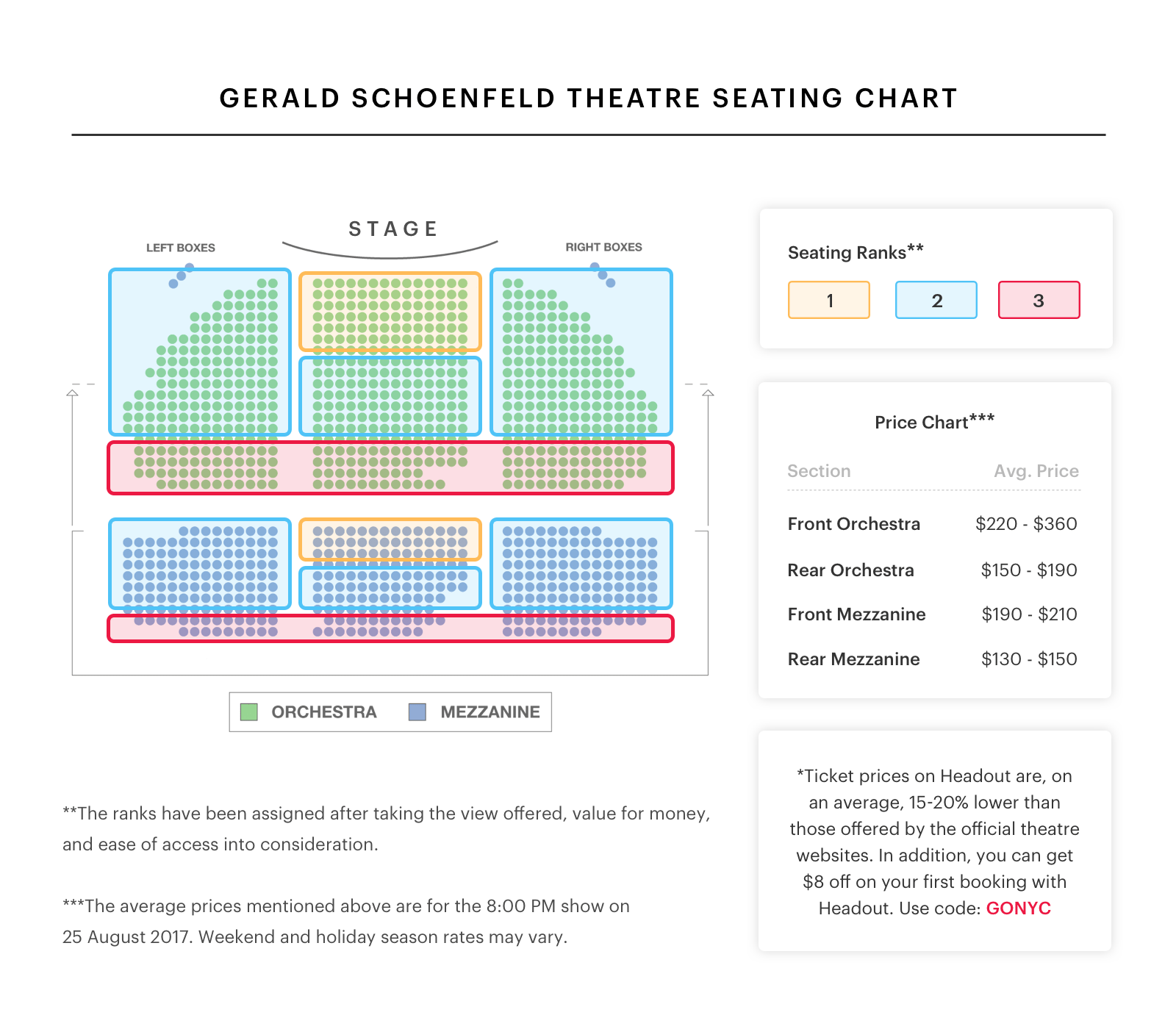 schoenfeld theatre seating chart best seats pro tips and more navigating the schoenfeld theatre seating chart
