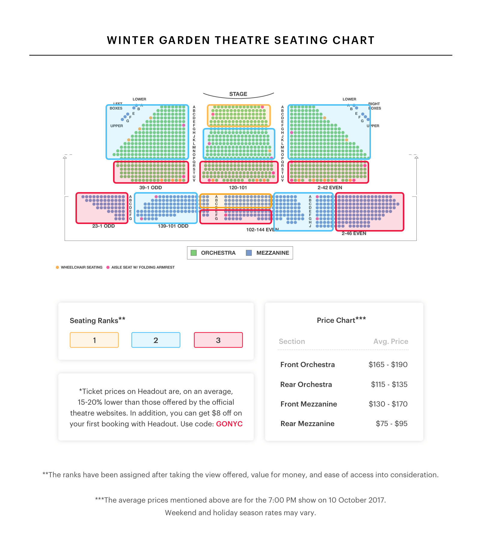 School of rock guide winter garden theatre seating chart