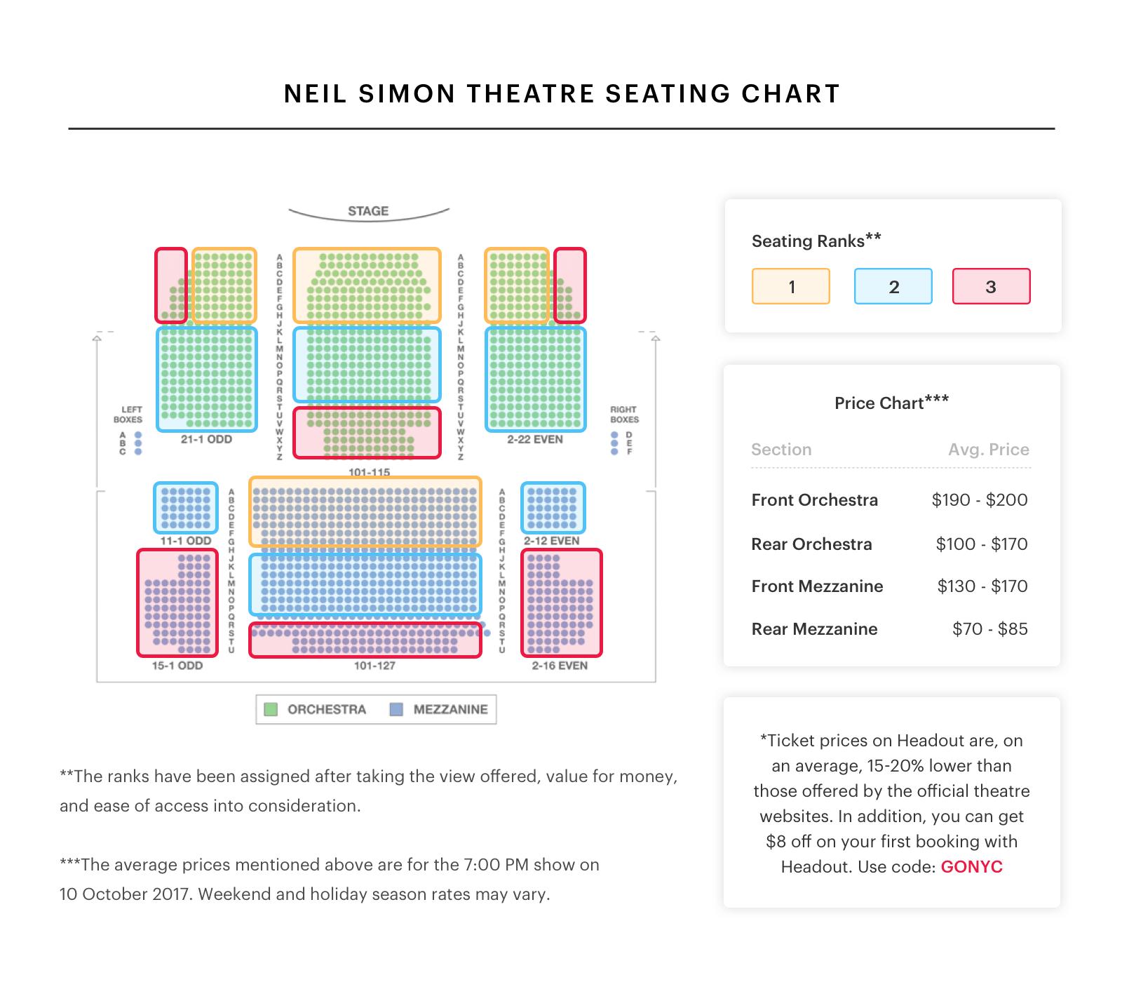 Neil-Simon-Theatre-Seating-Chart
